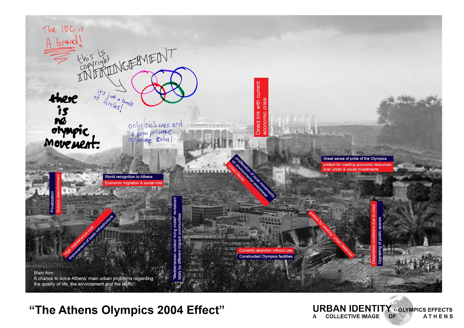 effects of olympics Deep thoughts this week: 1 the olympics won't make a country rich 2 they're not even good for tourism 3 but they will make its people happy.