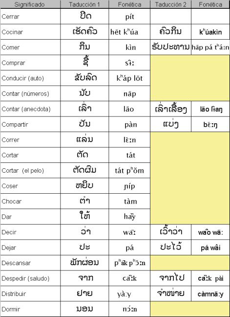 laotian verbs 1
