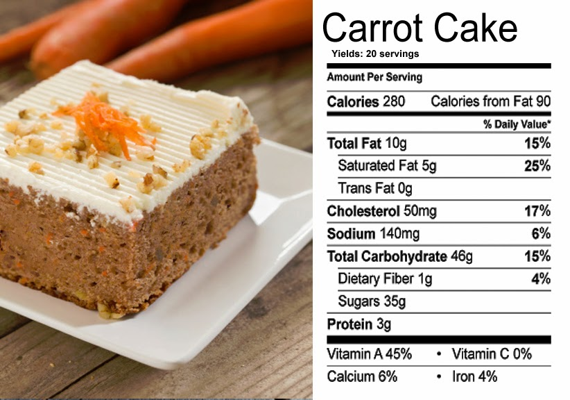 Carrot Cake Food Label
