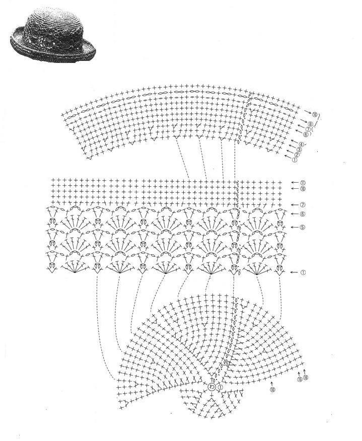 Modele De Crosetat Cu Scheme