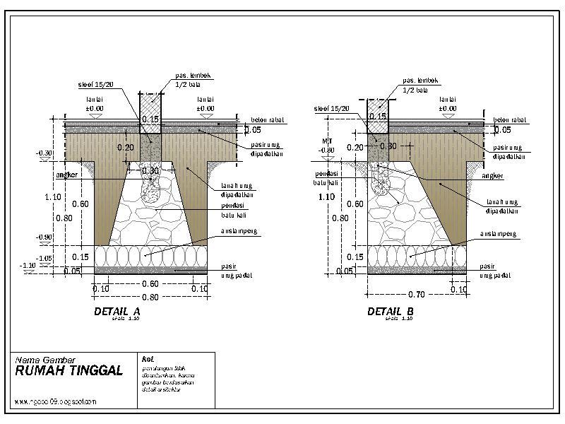 gambar gambar rencana lengkap kerabat rumah
