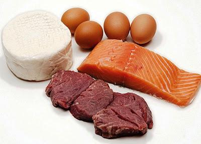 Διατροφή και πρωτεΐνες