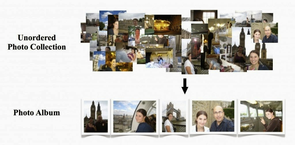 Disney Researchers Create System To Organize Your Vacation Photos