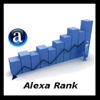 cara cepat menurunkan Alexa dan Page rank