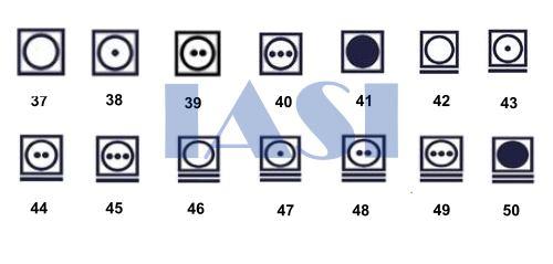 Simbolurile de pe etichetele de haine