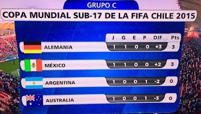 Hoy juega México mundial sub17 Chile