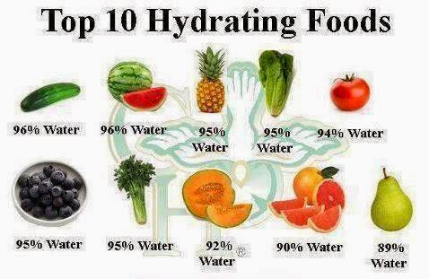 hydrating+food