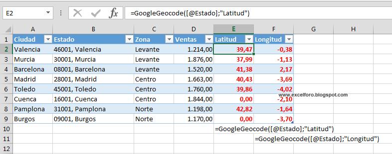 VBA: Latitud y Longitud de una dirección en Excel.   EXCEL FORO ...