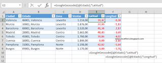 VBA: Latitud y Longitud de una dirección en Excel.