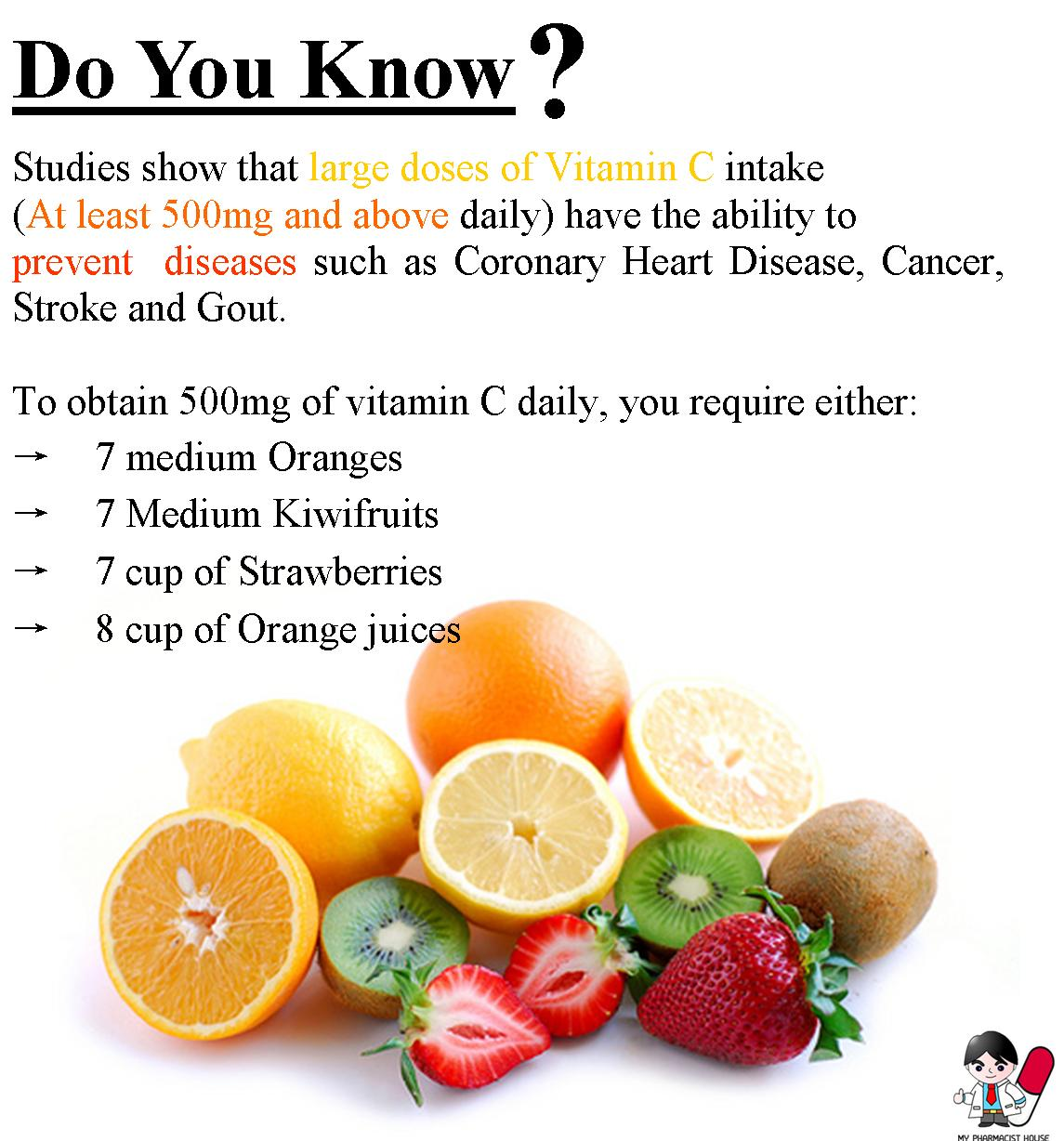 a study of vitamin c Study aims at investigating the effects of temperature, exposure to air and packaging materials on the vitamin c content of pharmaceutical product (vitamin c tablet.