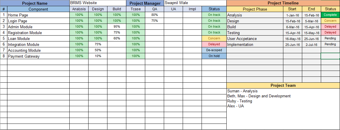 Project Tracking Template For Excel