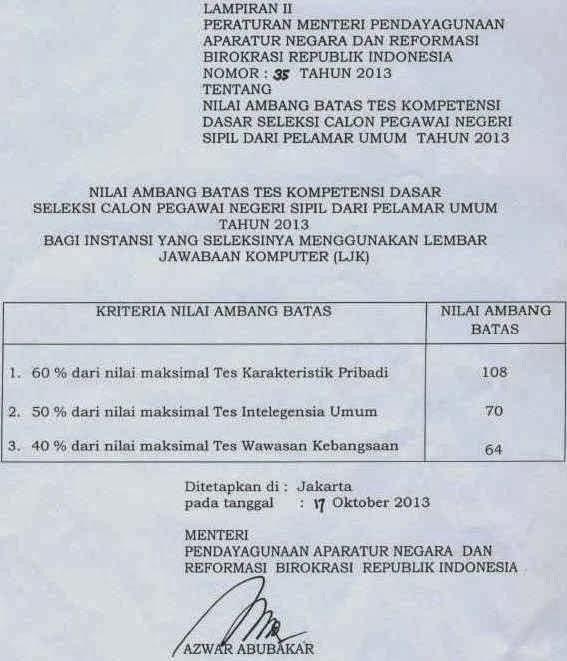 Passing Grade Sistem LJK CPNS 2014