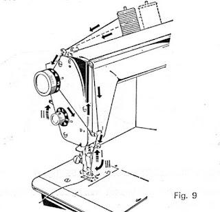 enhebrado maquina coser sigma 2000 manual