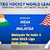 Keputusan Terkini Malaysia Vs India 1 Julai 2015 Liga Hoki Dunia