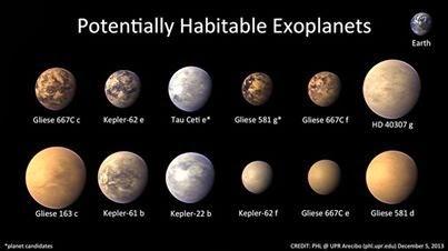 gambar planet layak huni