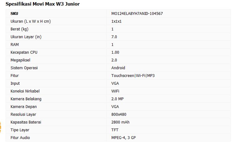 Labels: Android Daftar Harga Daftar Harga tablet Movi Smartphone
