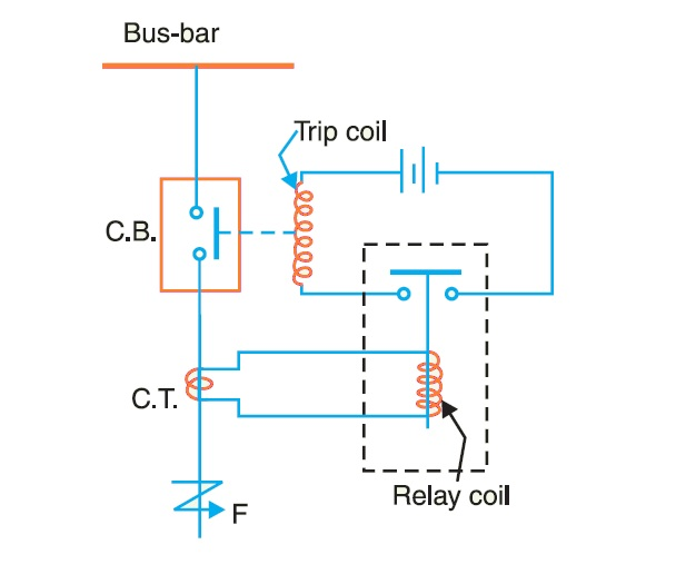 how protective relays work studyelectrical online electrical rh studyelectrical com relay circuit diagram 24v relay circuit diagram arduino