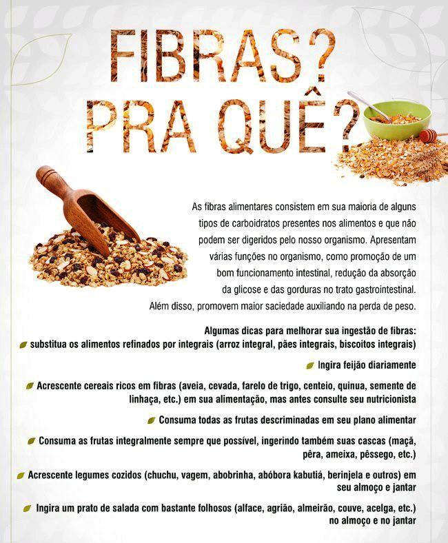 Leve pra sempre o poder das fibras - Alimentos que tienen fibra ...