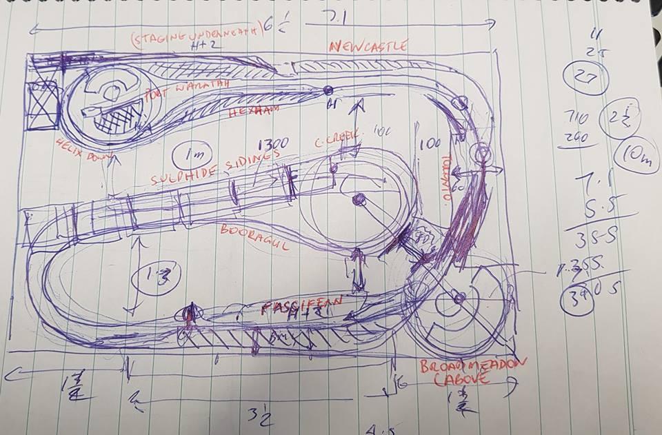 Track plan mk3