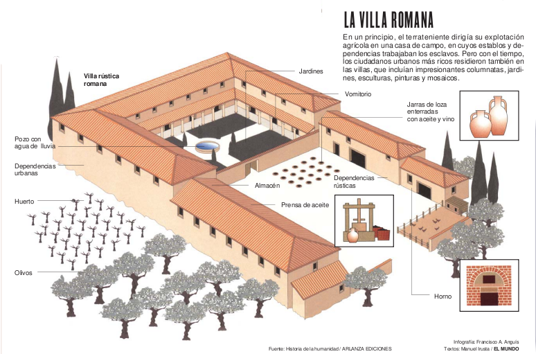 Villa Verde Roma Via Di Torrevecchi