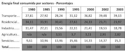tabla estadística: consejos de calidad