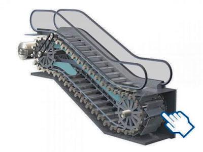 Tips keselamatan semasa menggunakan eskalator