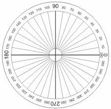 how to calculate, angle of line,between two points,latitude and longitude