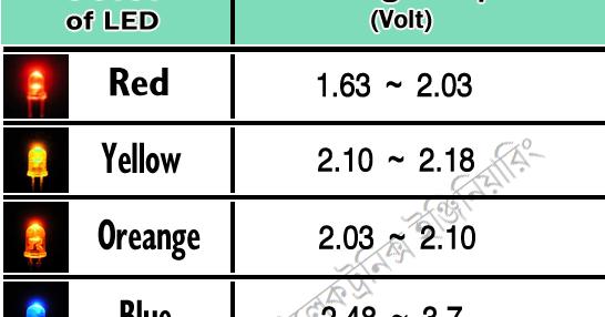 color of led   voltage drop  volt    electrical