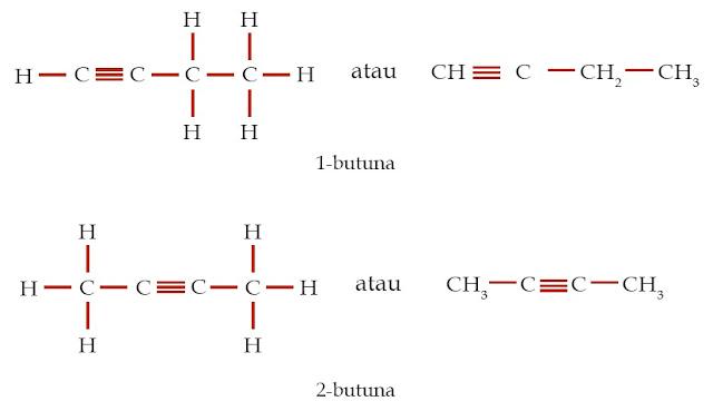 isomer butana