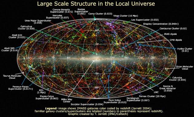 Universo mapeado por completo,