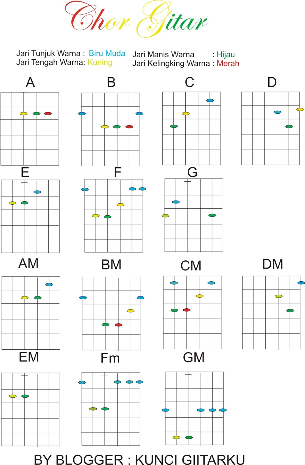 Belajar Kunci Gitar Untuk Pemula Kunci Guitar Lengkap