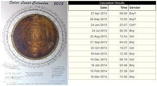 The Solar Lunar Calendar 2013