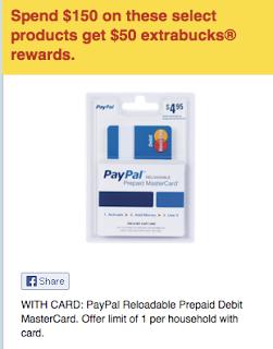 Cvs deals moneymaker on paypal pre paid debit card spend less shop more - Shopping cash card paying spending ...