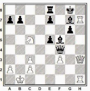 Posición de la partida de ajedrez Short - Jalifman (BRD 51/214, 1991)