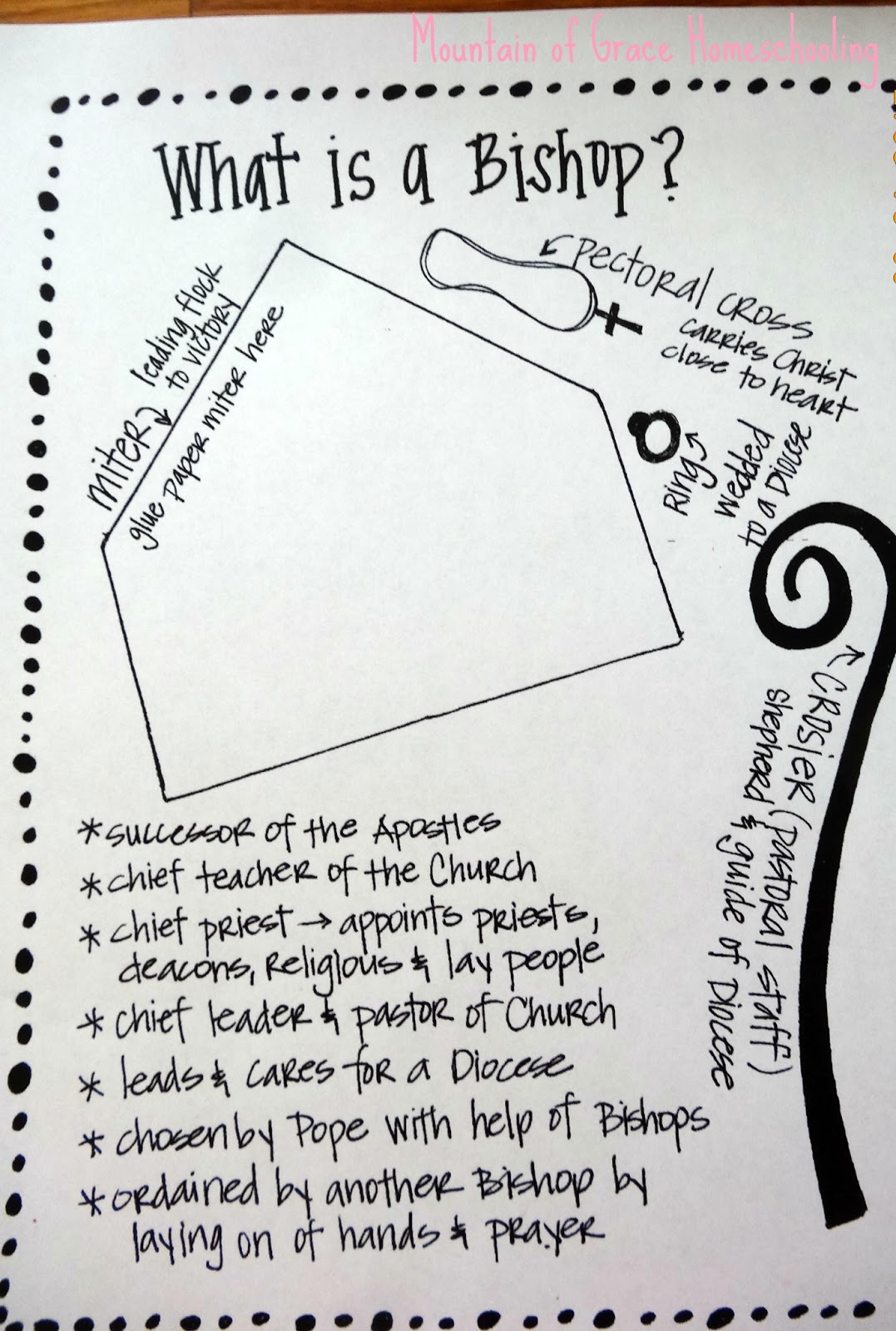Mountain of Grace Homeschooling Classically Catholic Memory – Seven Sacraments Worksheet
