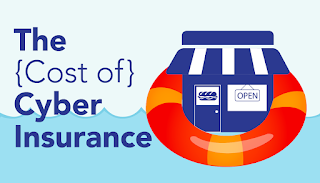 Cost of cyber breach insurance