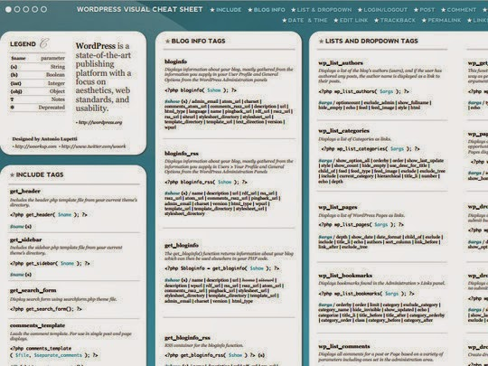 useful WordPress cheat sheets for web designer