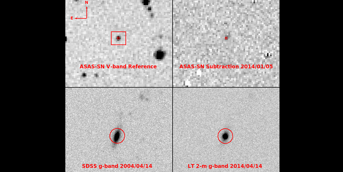 Discovery image of ASASSN-14ae. The top-left panel shows the ASAS-SN V -band reference image and the top-right panel shows the ASAS-SN subtracted image from 2014 January 25. The bottom-left panel shows the archival SDSS g-band image of the host galaxy and the bottom-right panel shows an LT 2-m g- band image from 2014 February 08. The dates of the observations are listed in each panel, and the lower panels show a smaller  eld of view, indicated by the red box in the top-left panel. The red circles have radii of 5:000 and are centered on the host position. Credit: osu.edu