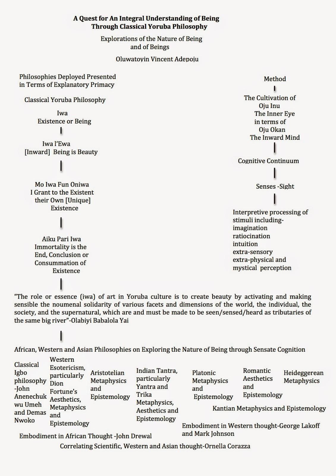 leibniz new essays concerning human understanding pdf an essay hd image of new essays concerning human understanding leibniz pdf
