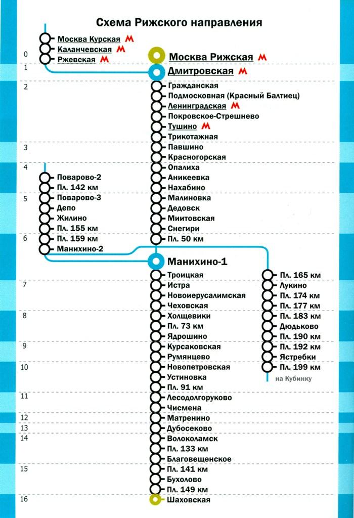 Расписание электричек на ярославский вокзал из болышева