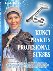 Hubungi kami untuk dikunjungi TOUR ke 12 Kota dan 120 Lokasi di Sumatra Barat dan Sumatra