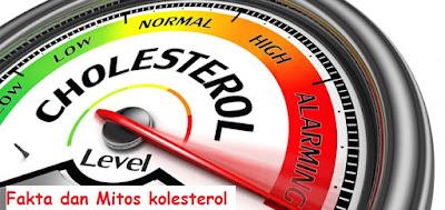 Fakta dan Mitos kolesterol