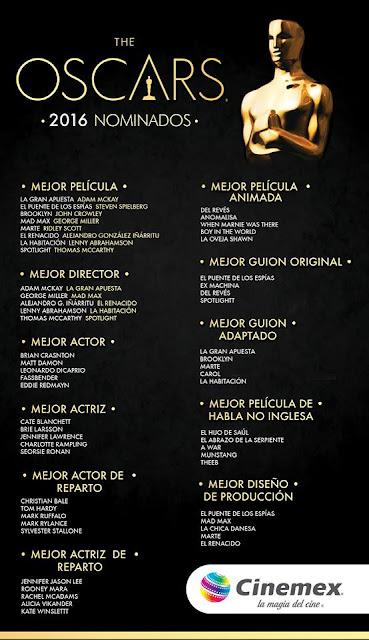 Nominados premios Oscar 2016