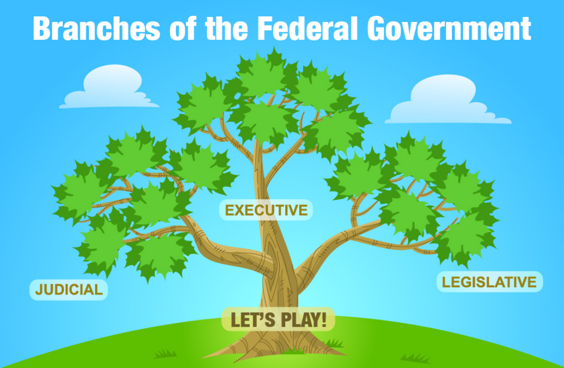 http://www.texaslre.org/branches_game/branches_game.html
