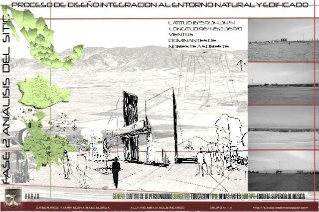 Proceso de dise o arquitectonico de una escuela superior for Sitios web de arquitectura