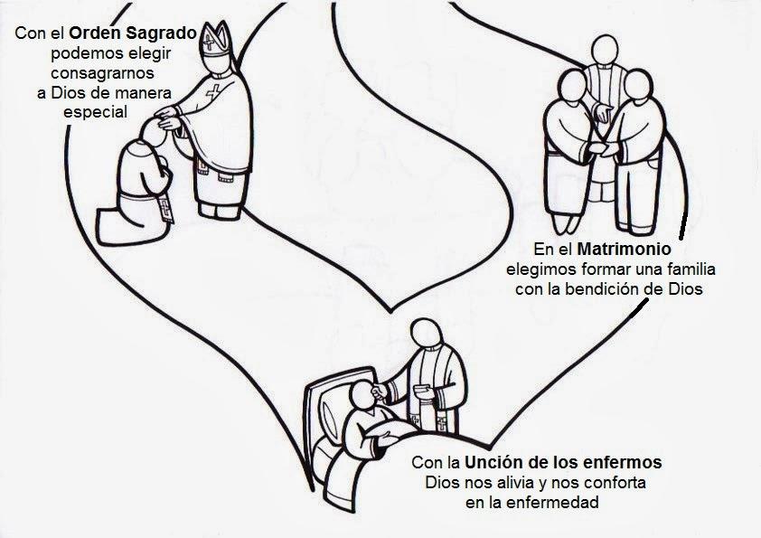 Los sacramentos para niños. Actividades Pdi | Ana de Austria Religión
