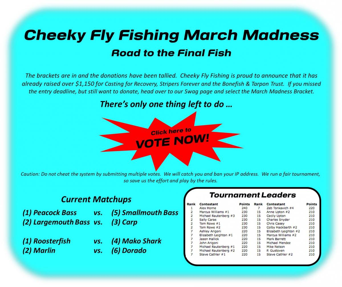 Tight lined tales of a fly fisherman cheeky march madness for Cheeky fly fishing