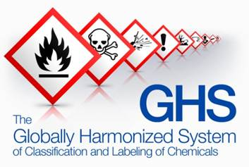 Osha Compliance With Global Harmonization System Ghs