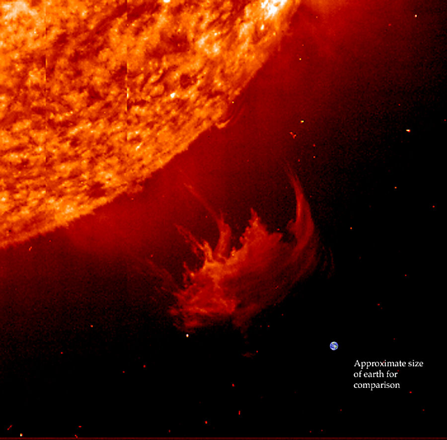 Representação artística da força de uma erupção solar. A Terra (ponto azul embaixo) aparece muito mais perto do sol para ilustração.