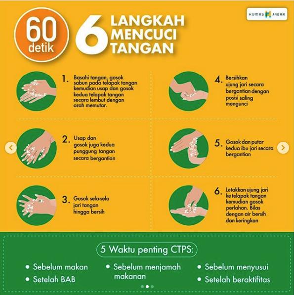 Langkah Mencuci Tangan